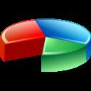 Pie Chart Emoticon
