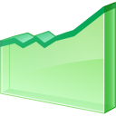 Line Chart Emoticon