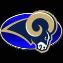 Rams Emoticon