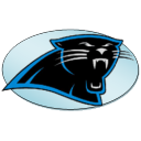 Panthers Emoticon